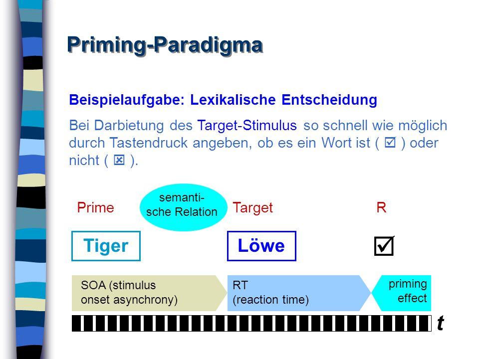 Priming-Paradigma Beispielaufgabe: Lexikalische Entscheidung Bei Darbietung des Target-Stimulus so schnell wie möglich durch Tastendruck angeben, ob e
