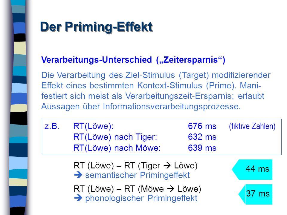 Der Priming-Effekt Verarbeitungs-Unterschied (Zeitersparnis) Die Verarbeitung des Ziel-Stimulus (Target) modifizierender Effekt eines bestimmten Konte