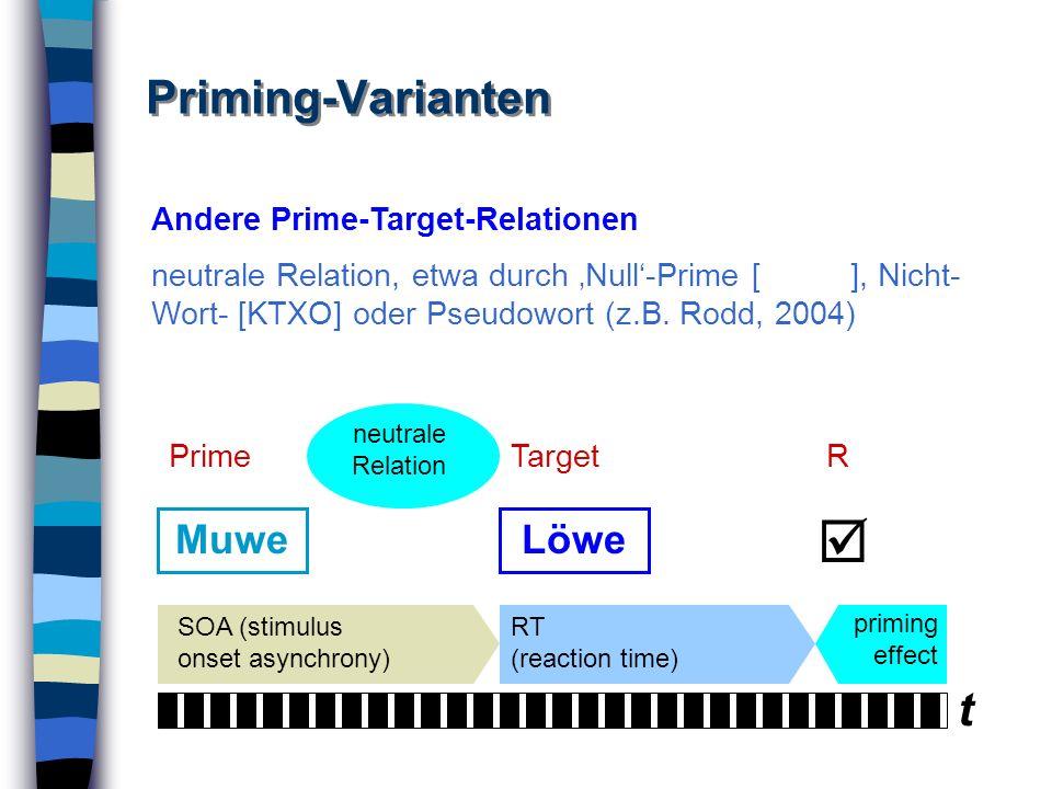 Priming-Varianten Andere Prime-Target-Relationen neutrale Relation, etwa durch Null-Prime [ ], Nicht- Wort- [KTXO] oder Pseudowort (z.B. Rodd, 2004) t