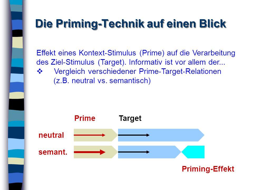 Die Priming-Technik auf einen Blick Effekt eines Kontext-Stimulus (Prime) auf die Verarbeitung des Ziel-Stimulus (Target). Informativ ist vor allem de