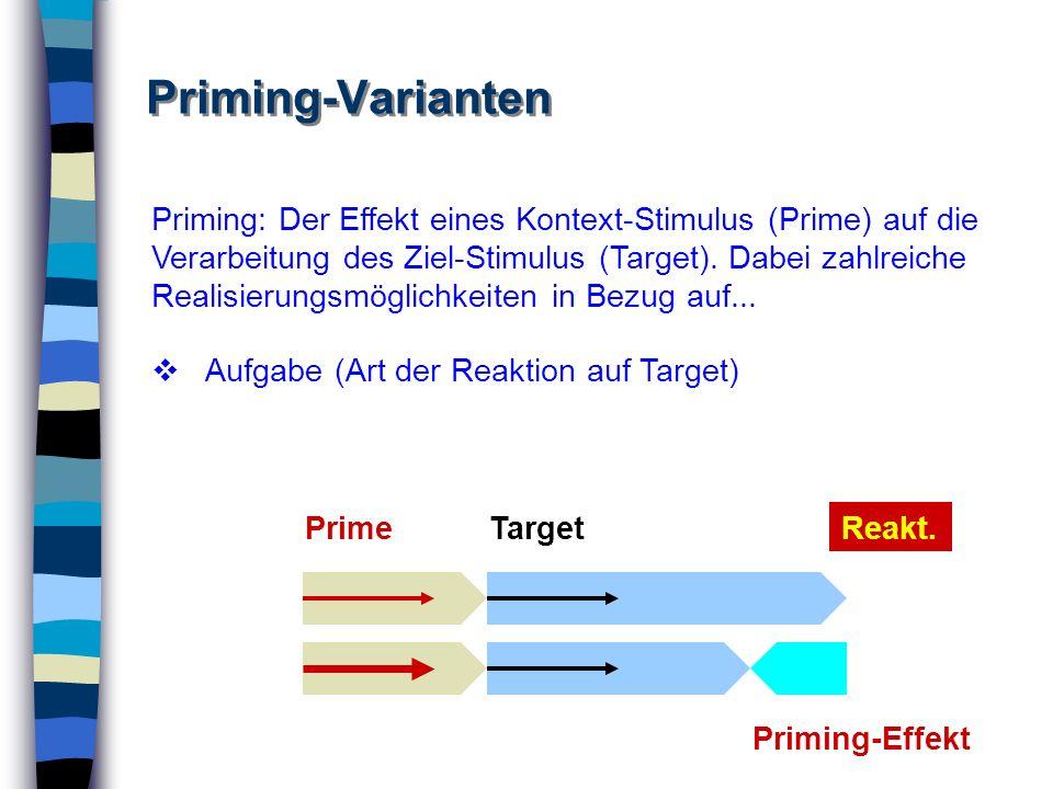 Priming-Varianten Priming: Der Effekt eines Kontext-Stimulus (Prime) auf die Verarbeitung des Ziel-Stimulus (Target). Dabei zahlreiche Realisierungsmö