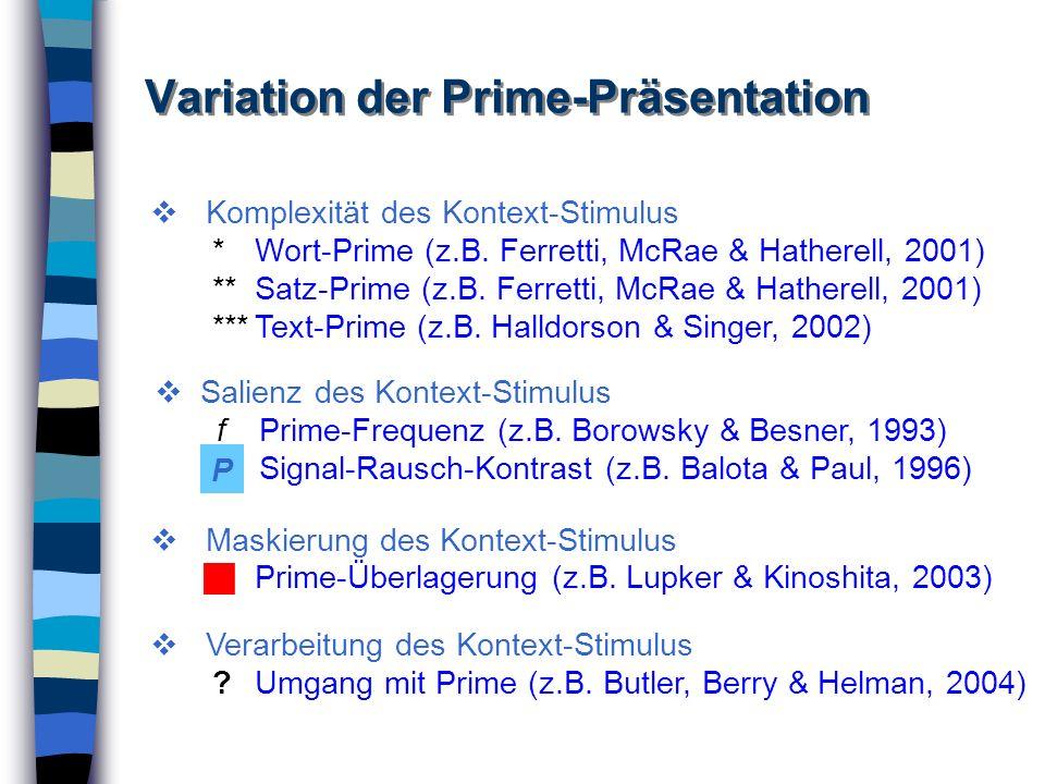 Variation der Prime-Präsentation Komplexität des Kontext-Stimulus * Wort-Prime (z.B. Ferretti, McRae & Hatherell, 2001) ** Satz-Prime (z.B. Ferretti,