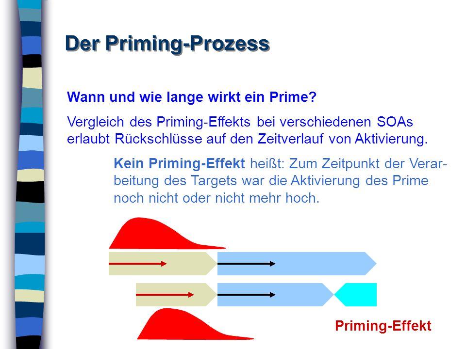 Der Priming-Prozess Wann und wie lange wirkt ein Prime? Vergleich des Priming-Effekts bei verschiedenen SOAs erlaubt Rückschlüsse auf den Zeitverlauf