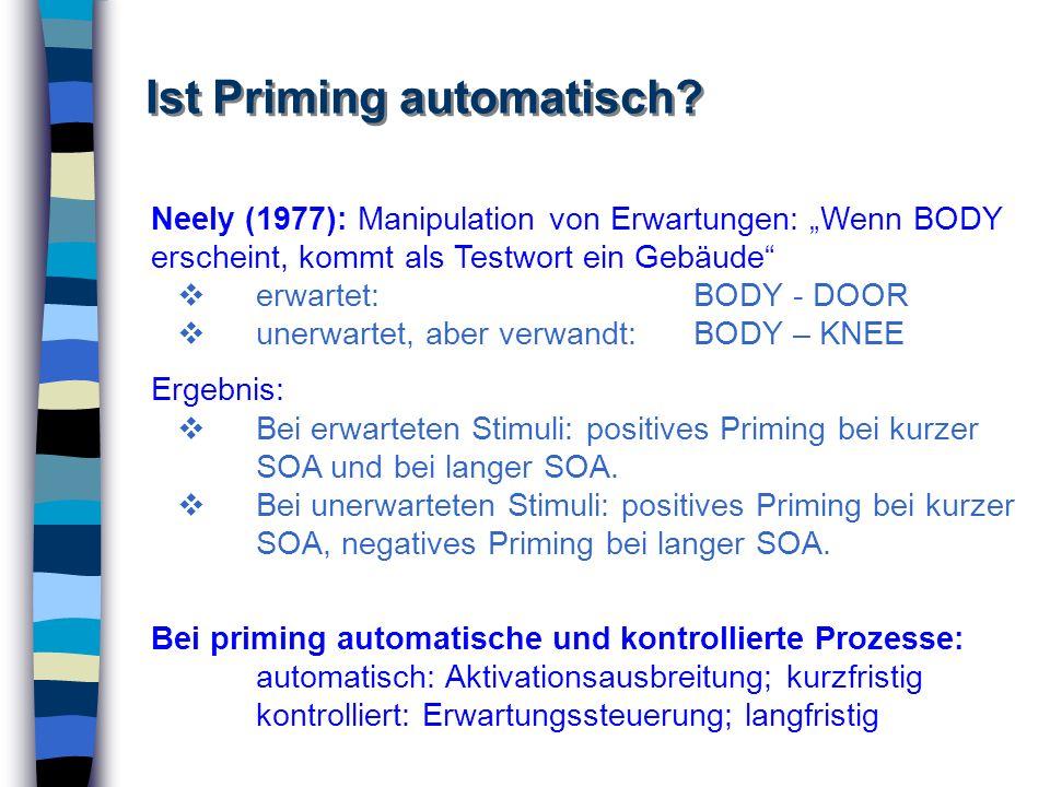 Ist Priming automatisch? Neely (1977): Manipulation von Erwartungen: Wenn BODY erscheint, kommt als Testwort ein Gebäude erwartet: BODY - DOOR unerwar