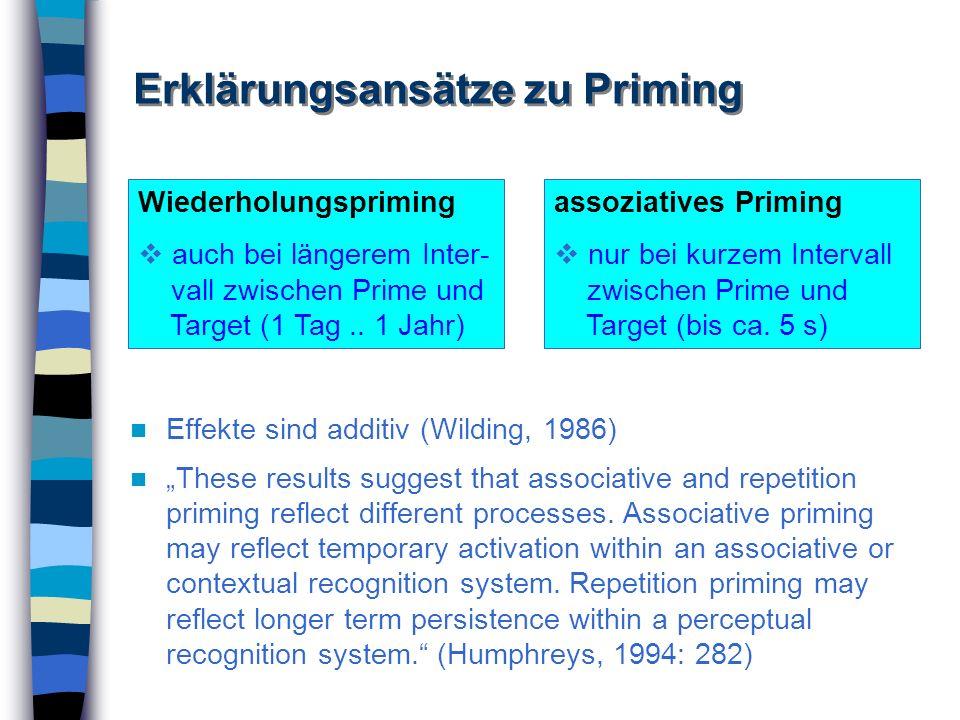 Erklärungsansätze zu Priming Wiederholungspriming auch bei längerem Inter- vall zwischen Prime und Target (1 Tag.. 1 Jahr) assoziatives Priming nur be