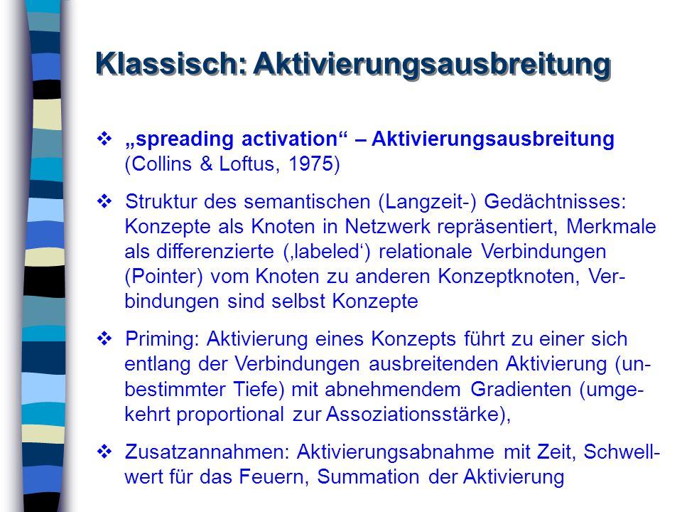 Klassisch: Aktivierungsausbreitung spreading activation – Aktivierungsausbreitung (Collins & Loftus, 1975) Struktur des semantischen (Langzeit-) Gedäc