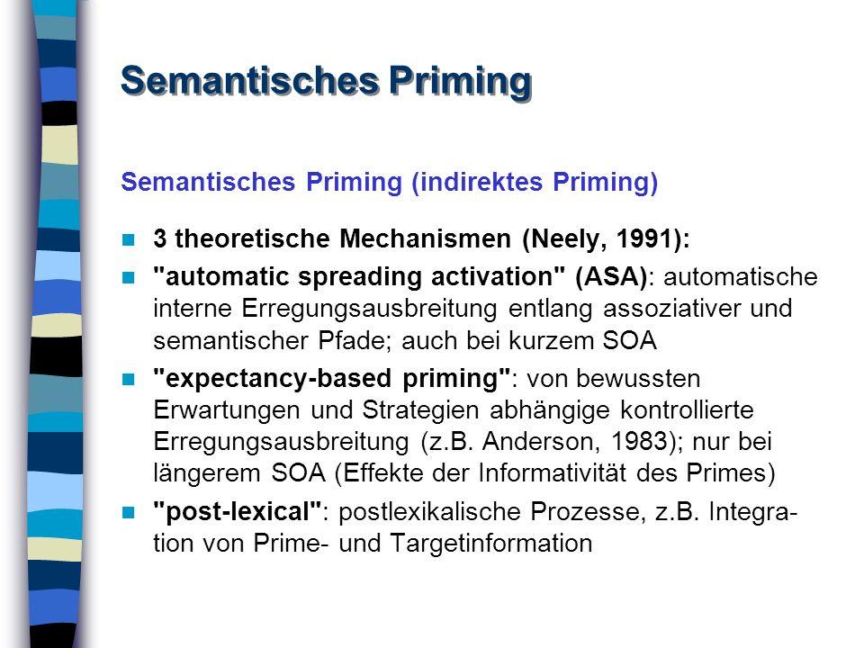 Semantisches Priming (indirektes Priming) 3 theoretische Mechanismen (Neely, 1991):