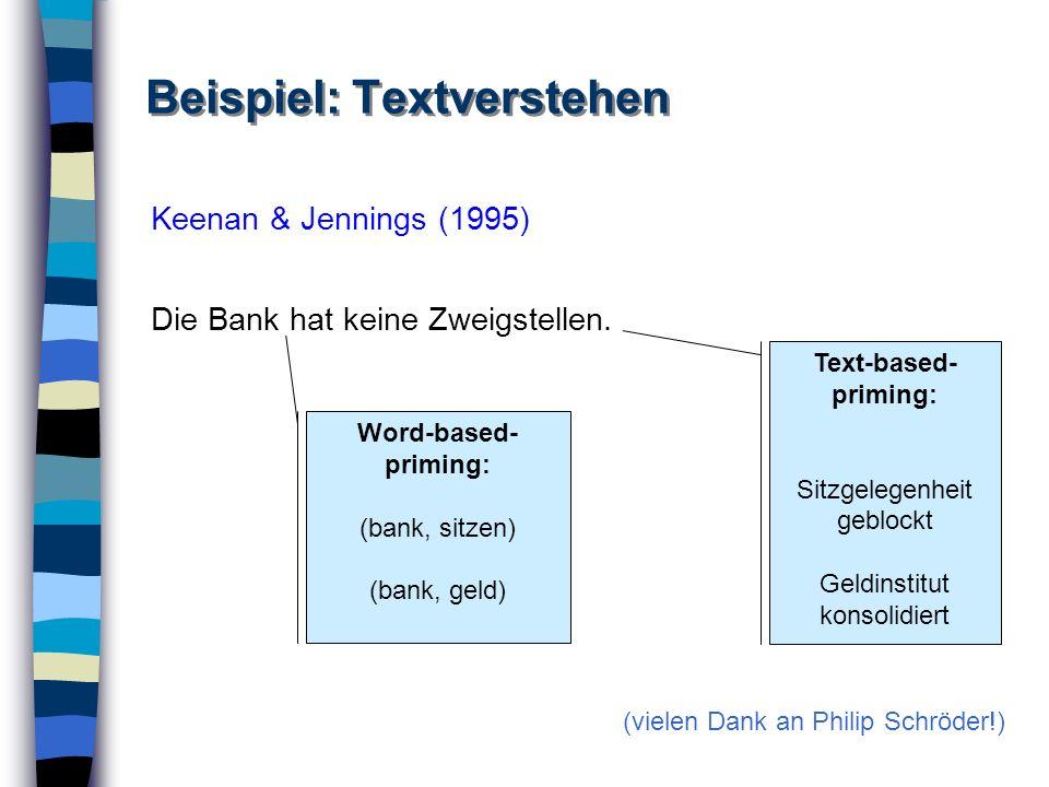 Beispiel: Textverstehen Keenan & Jennings (1995) (vielen Dank an Philip Schröder!) Die Bank hat keine Zweigstellen. Word-based- priming: (bank, sitzen