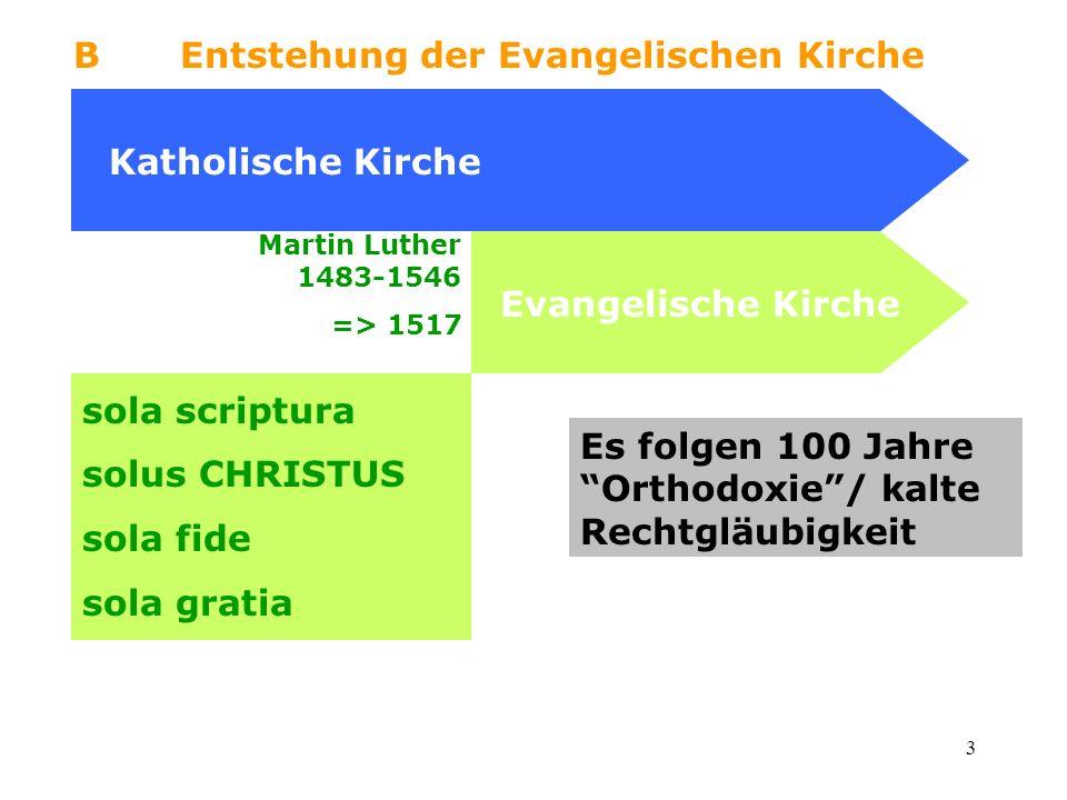 3 BEntstehung der Evangelischen Kirche Katholische KircheEvangelische Kirche sola scriptura solus CHRISTUS sola fide sola gratia => 1517 Martin Luther