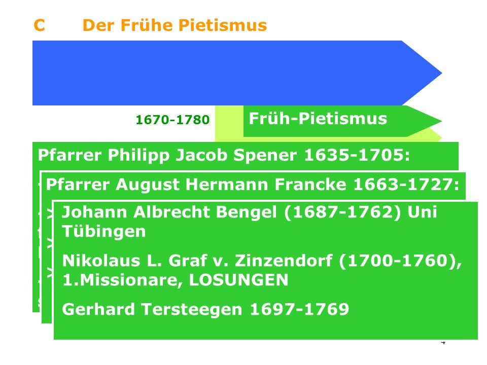 4 CDer Frühe Pietismus Früh-Pietismus 1670-1780 Pfarrer Philipp Jacob Spener 1635-1705: -> Persönl. Beziehung zu JESUS CHRISTUS -> Buch: PIA DESIDERIA
