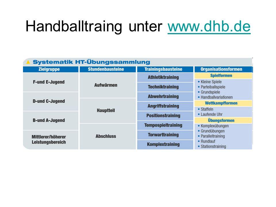 Handballtraing unter www.dhb.dewww.dhb.de