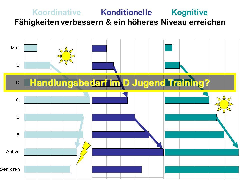 Koordinative Konditionelle Kognitive Fähigkeiten verbessern & ein höheres Niveau erreichen Handlungsbedarf im D Jugend Training?