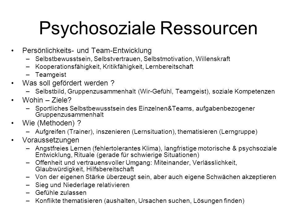 Psychosoziale Ressourcen Persönlichkeits- und Team-Entwicklung –Selbstbewusstsein, Selbstvertrauen, Selbstmotivation, Willenskraft –Kooperationsfähigk