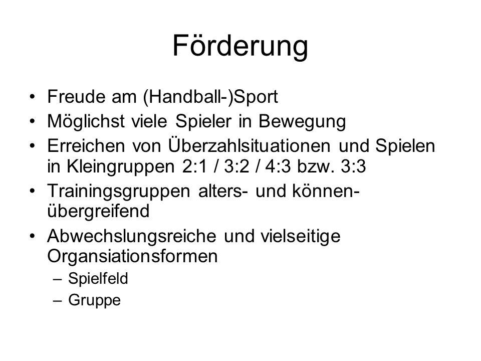 Förderung Freude am (Handball-)Sport Möglichst viele Spieler in Bewegung Erreichen von Überzahlsituationen und Spielen in Kleingruppen 2:1 / 3:2 / 4:3