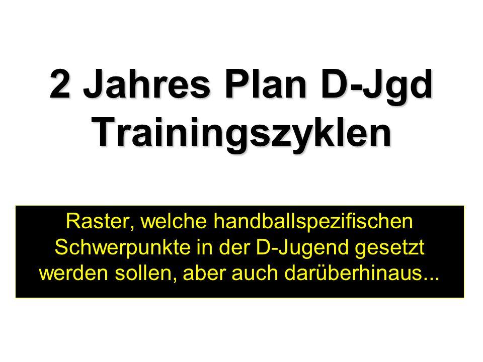 2 Jahres Plan D-Jgd Trainingszyklen Raster, welche handballspezifischen Schwerpunkte in der D-Jugend gesetzt werden sollen, aber auch darüberhinaus...