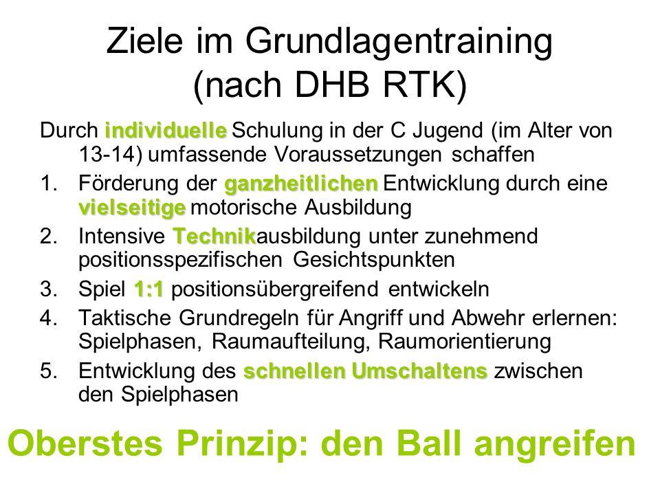 Ziele im Grundlagentraining (nach DHB RTK) individuelle Durch individuelle Schulung in der C Jugend (im Alter von 13-14) umfassende Voraussetzungen sc