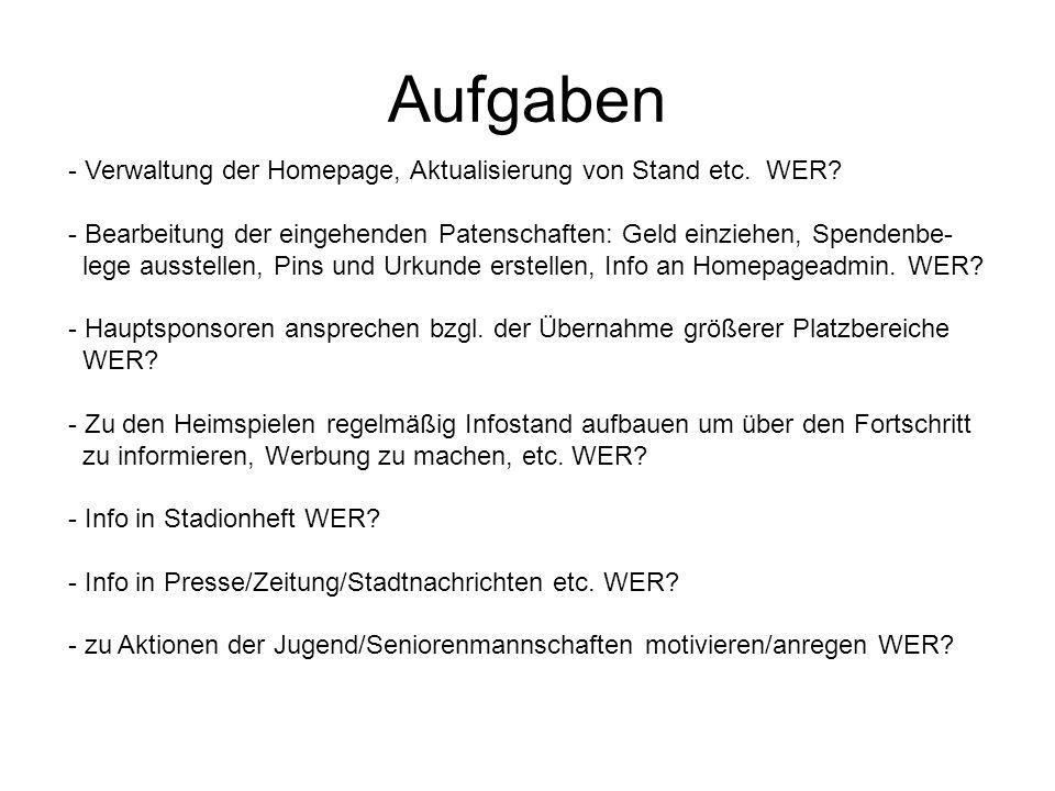 Aufgaben - Verwaltung der Homepage, Aktualisierung von Stand etc.