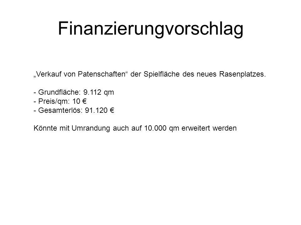 Finanzierungvorschlag Verkauf von Patenschaften der Spielfläche des neues Rasenplatzes. - Grundfläche: 9.112 qm - Preis/qm: 10 - Gesamterlös: 91.120 K