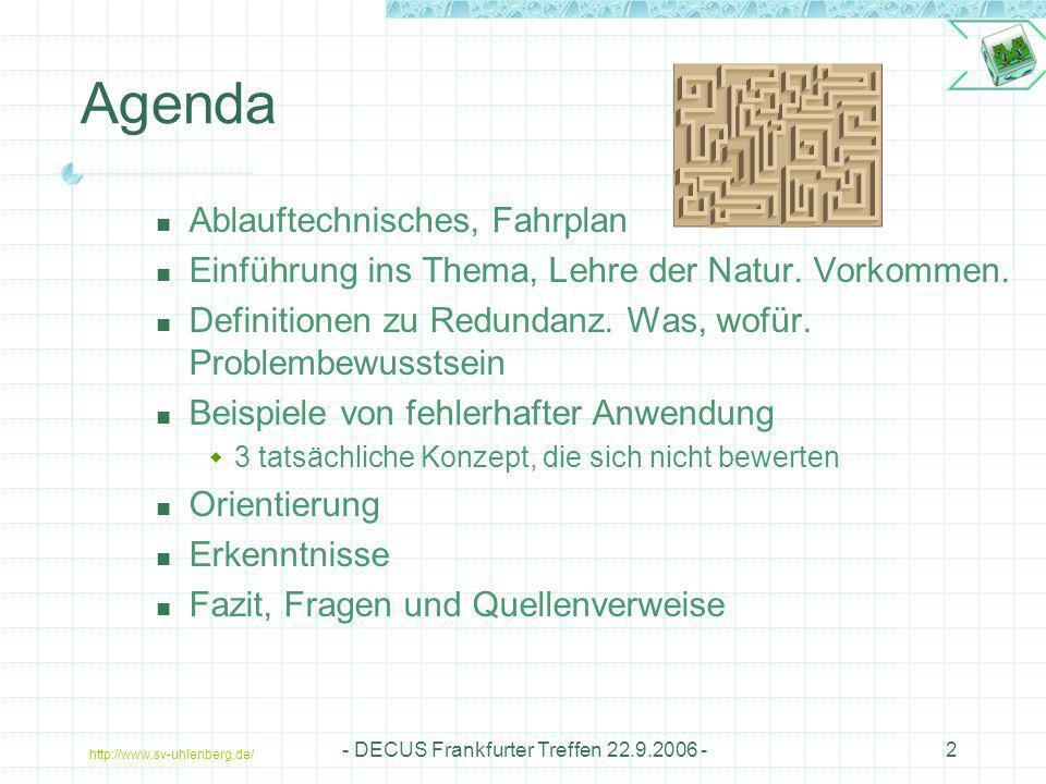 http://www.sv-uhlenberg.de/ - DECUS Frankfurter Treffen 22.9.2006 -2 Agenda Ablauftechnisches, Fahrplan Einführung ins Thema, Lehre der Natur. Vorkomm