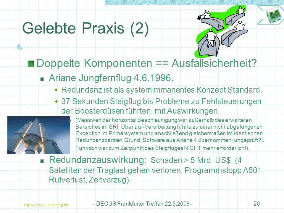http://www.sv-uhlenberg.de/ - DECUS Frankfurter Treffen 22.9.2006 -20 Gelebte Praxis (2) Doppelte Komponenten == Ausfallsicherheit? Ariane Jungfernflu