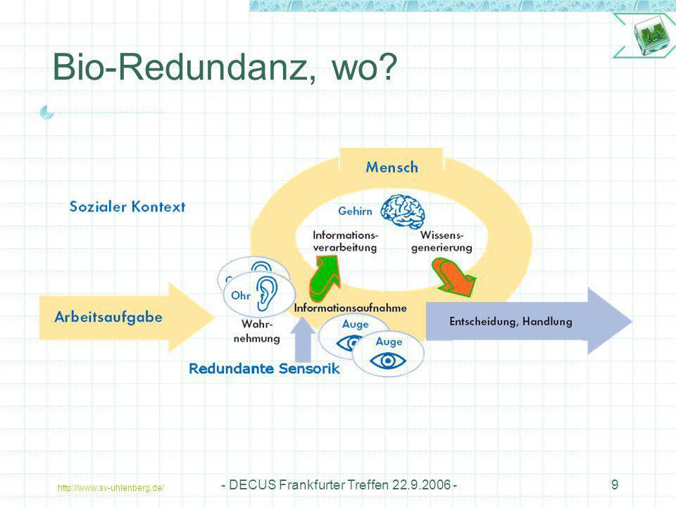 http://www.sv-uhlenberg.de/ - DECUS Frankfurter Treffen 22.9.2006 -20 Gelebte Praxis (2) Doppelte Komponenten == Ausfallsicherheit.