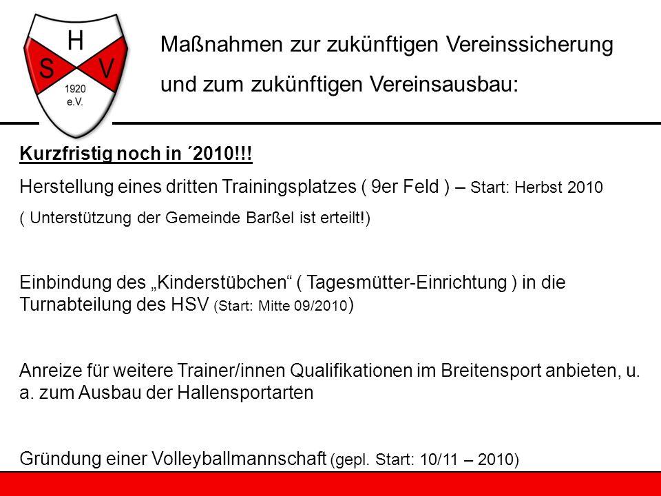 Kurzfristig noch in ´2010!!! Herstellung eines dritten Trainingsplatzes ( 9er Feld ) – Start: Herbst 2010 ( Unterstützung der Gemeinde Barßel ist erte
