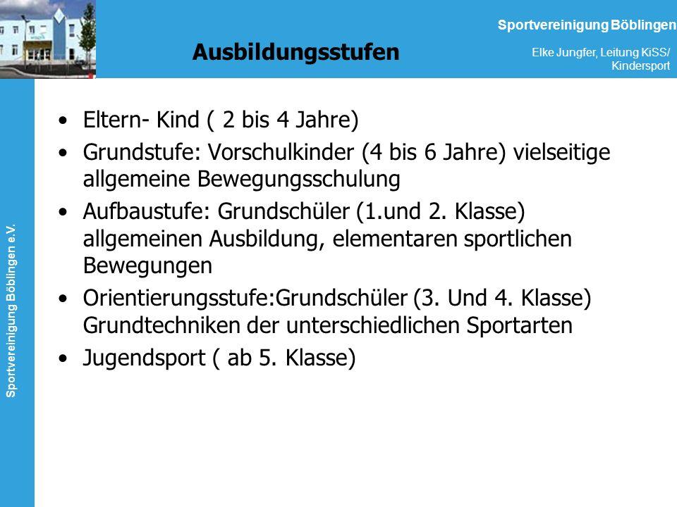 Sportvereinigung Böblingen e.V. Elke Jungfer, Leitung KiSS/ Kindersport Sportvereinigung Böblingen Ausbildungsstufen Eltern- Kind ( 2 bis 4 Jahre) Gru