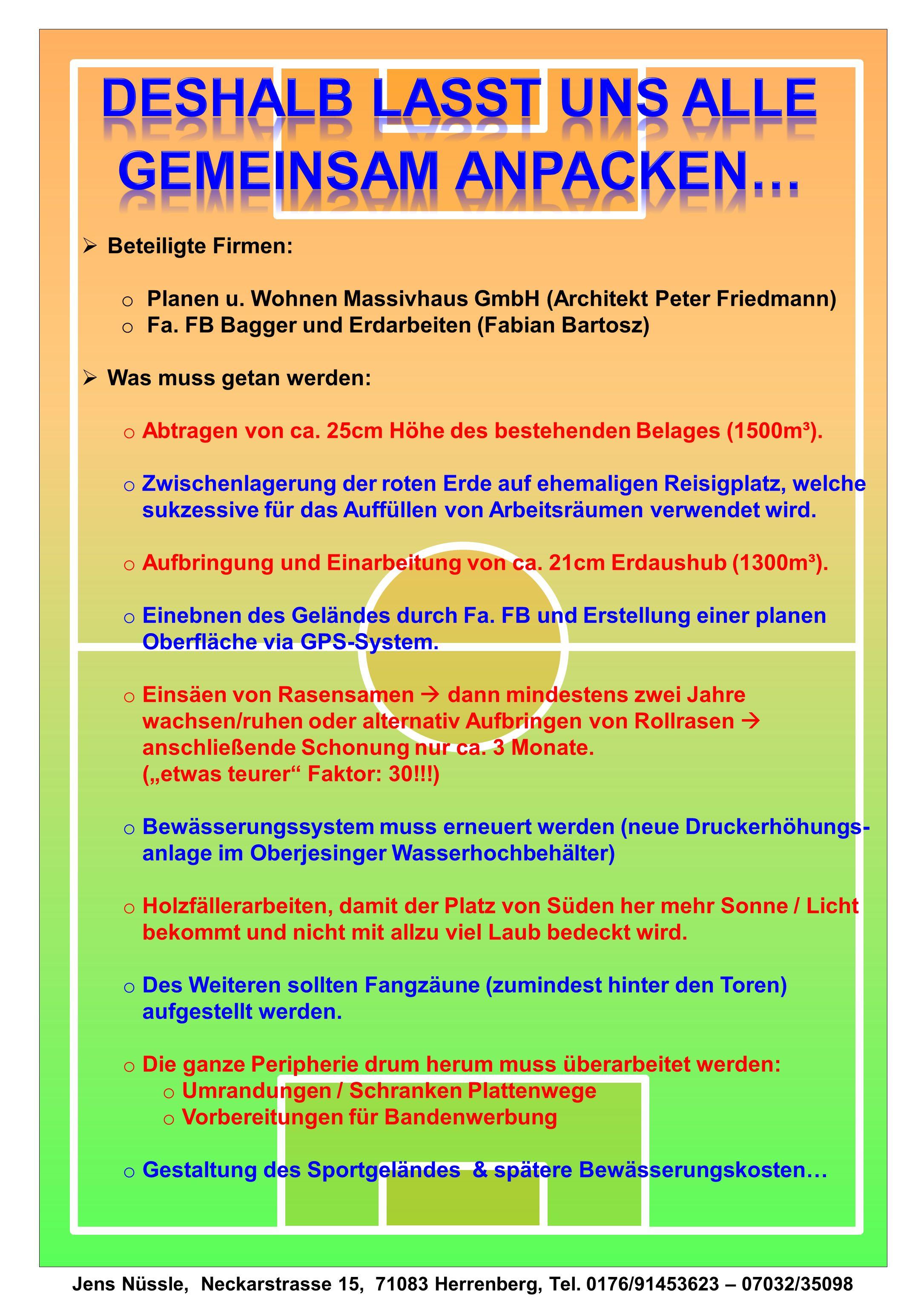 Jens Nüssle, Neckarstrasse 15, 71083 Herrenberg, Tel. 0176/91453623 – 07032/35098 Beteiligte Firmen: o Planen u. Wohnen Massivhaus GmbH (Architekt Pet