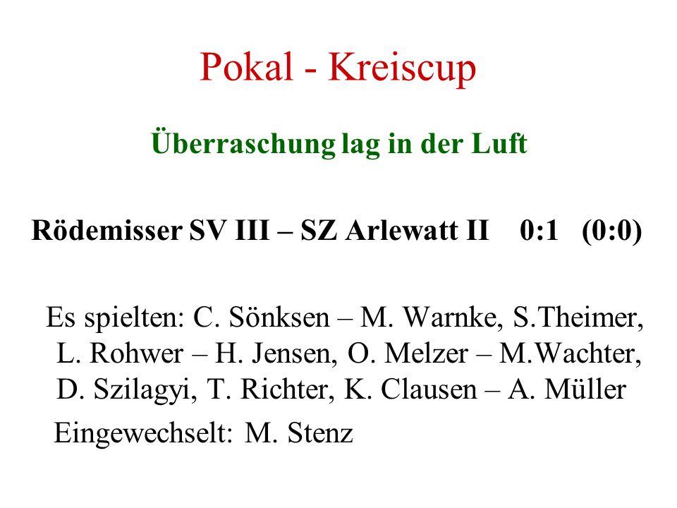 Pokal - Kreiscup Überraschung lag in der Luft Rödemisser SV III – SZ Arlewatt II 0:1 (0:0) Es spielten: C. Sönksen – M. Warnke, S.Theimer, L. Rohwer –