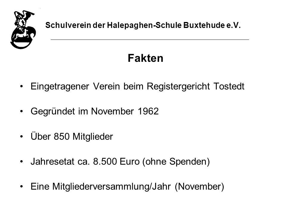 Schulverein der Halepaghen-Schule Buxtehude e.V. Fakten Eingetragener Verein beim Registergericht Tostedt Gegründet im November 1962 Über 850 Mitglied