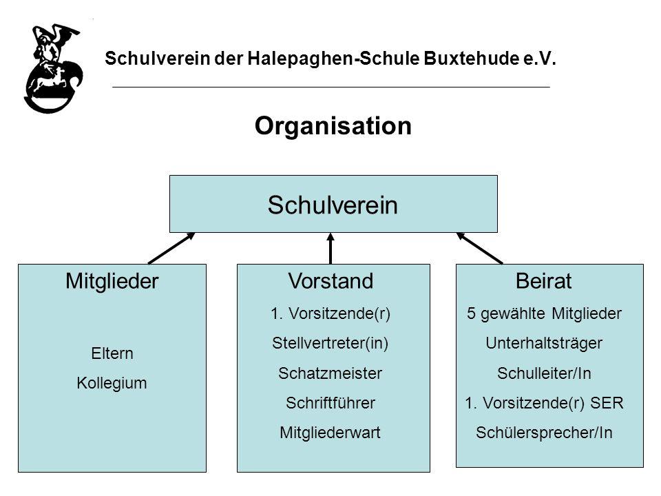 Schulverein der Halepaghen-Schule Buxtehude e.V. Organisation Schulverein Mitglieder Eltern Kollegium Vorstand 1. Vorsitzende(r) Stellvertreter(in) Sc