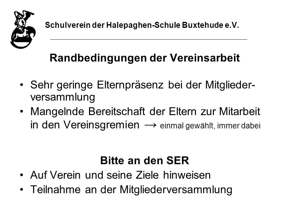 Schulverein der Halepaghen-Schule Buxtehude e.V. Randbedingungen der Vereinsarbeit Sehr geringe Elternpräsenz bei der Mitglieder- versammlung Mangelnd