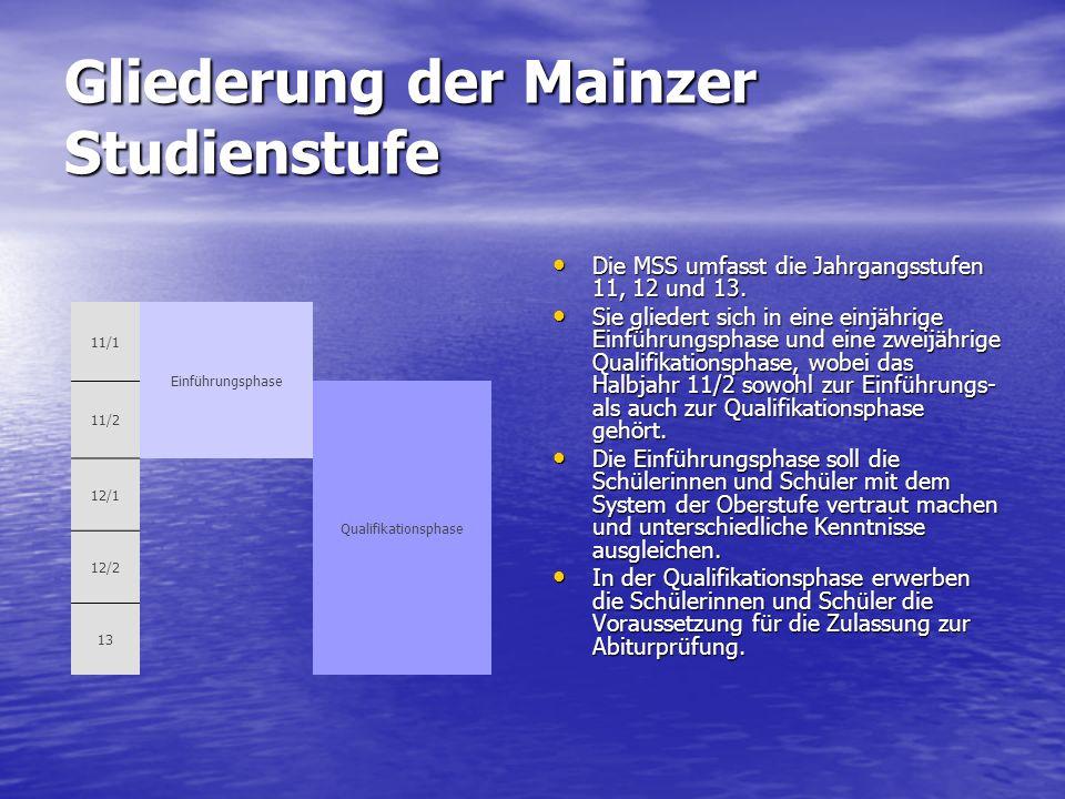 Gliederung der Mainzer Studienstufe Die MSS umfasst die Jahrgangsstufen 11, 12 und 13. Die MSS umfasst die Jahrgangsstufen 11, 12 und 13. Sie gliedert