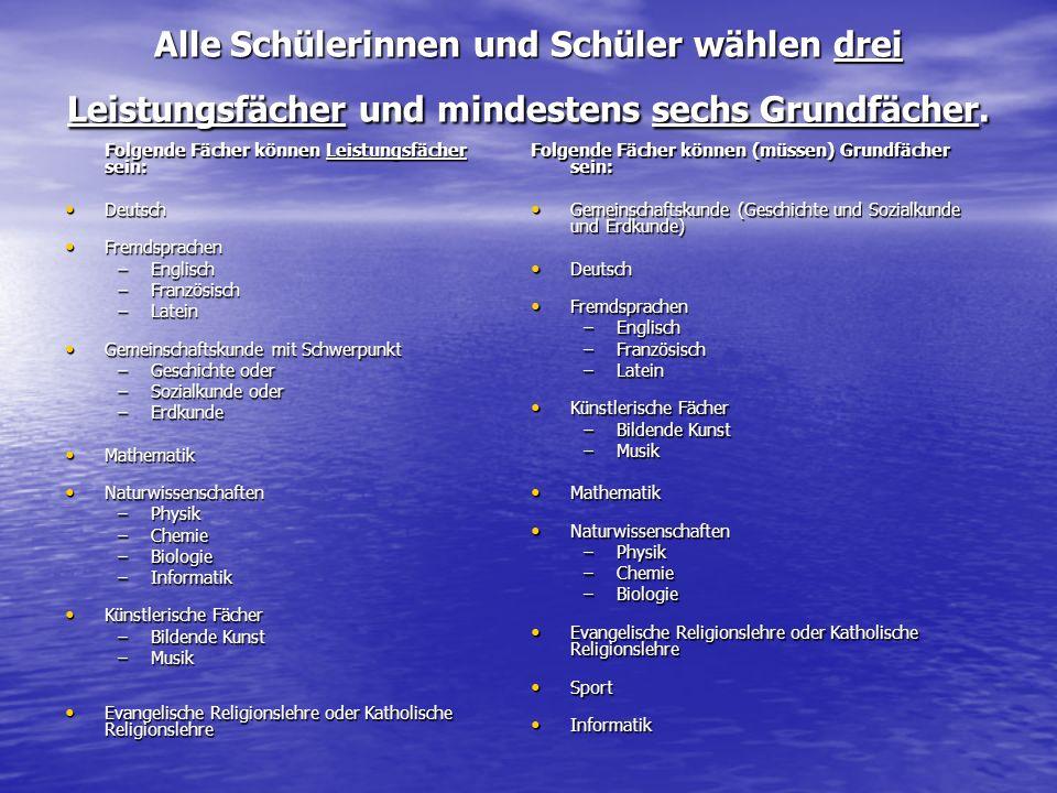 Alle Schülerinnen und Schüler wählen drei Leistungsfächer und mindestens sechs Grundfächer. Folgende Fächer können Leistungsfächer sein: Deutsch Deuts