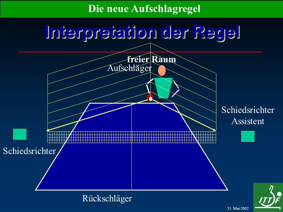 31. Mai 2002 Die neue Aufschlagregel Interpretation der Regel Schiedsrichter Assistent Aufschläger Rückschläger freier Raum