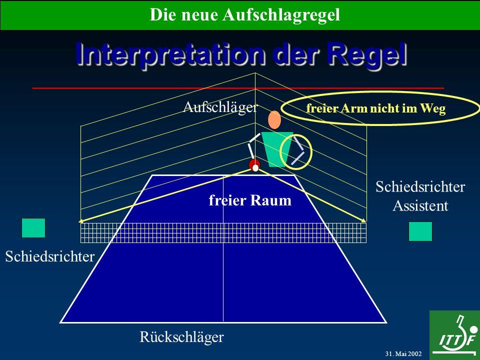31. Mai 2002 Die neue Aufschlagregel Interpretation der Regel Aufschläger Rückschläger freier Raum freier Arm nicht im Weg Schiedsrichter Assistent