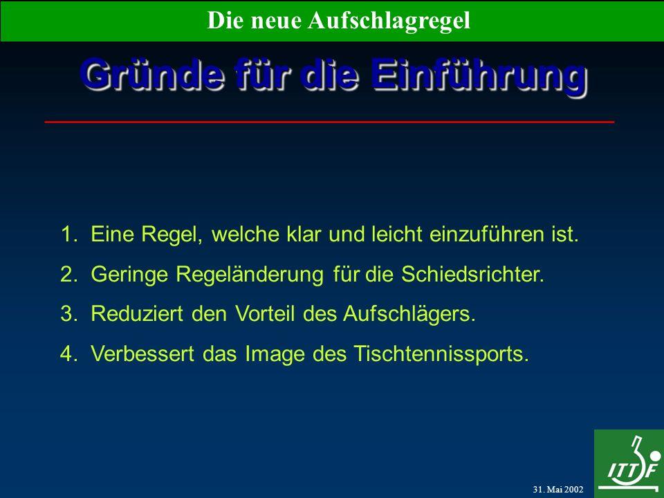 31. Mai 2002 Die neue Aufschlagregel Gründe für die Einführung 1.