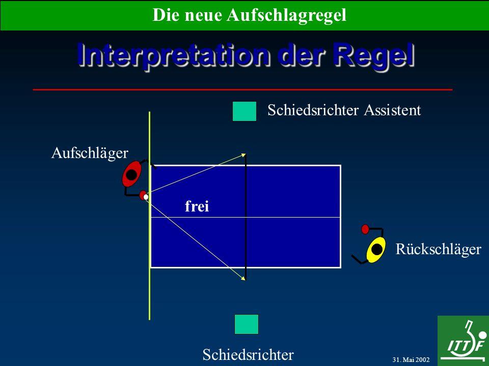 31. Mai 2002 Die neue Aufschlagregel Interpretation der Regel Aufschläger Rückschläger Schiedsrichter Schiedsrichter Assistent frei