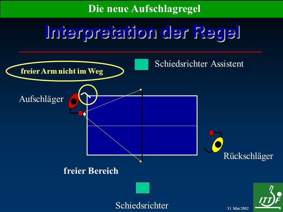 31. Mai 2002 Die neue Aufschlagregel Interpretation der Regel Aufschläger Rückschläger Schiedsrichter Schiedsrichter Assistent freier Bereich freier A