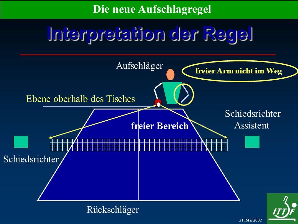 31. Mai 2002 Die neue Aufschlagregel Interpretation der Regel Schiedsrichter Assistent Aufschläger Rückschläger freier Bereich Ebene oberhalb des Tisc