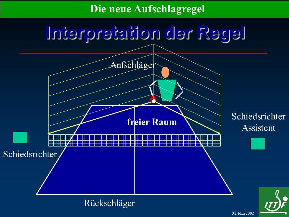 31. Mai 2002 Die neue Aufschlagregel Interpretation der Regel Aufschläger Rückschläger freier Raum Schiedsrichter Assistent Schiedsrichter