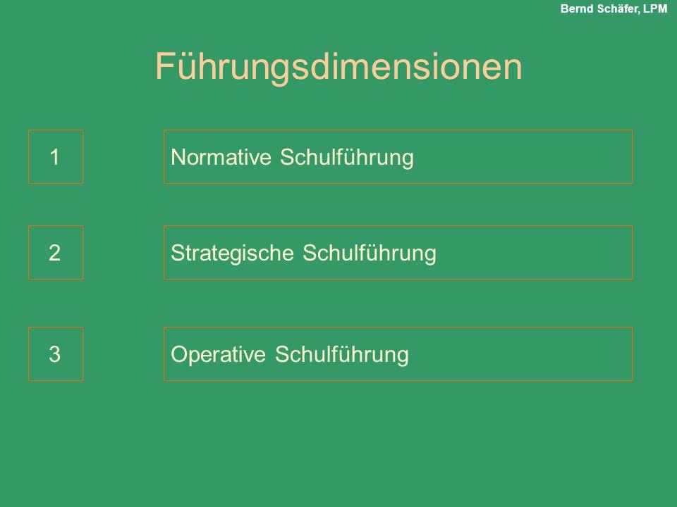 Führungsdimensionen Normative Schulführung1 2 3 Strategische Schulführung Operative Schulführung Bernd Schäfer, LPM