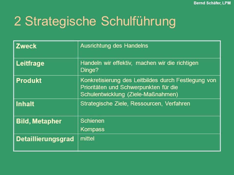 2 Strategische Schulführung Zweck Ausrichtung des Handelns Leitfrage Handeln wir effektiv, machen wir die richtigen Dinge? Produkt Konkretisierung des