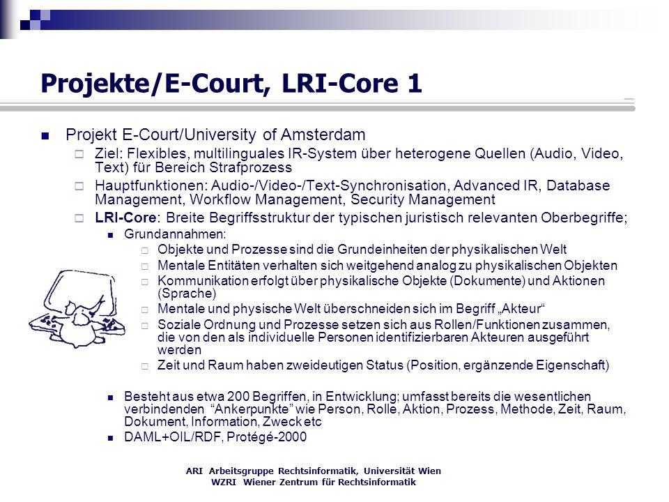 ARI Arbeitsgruppe Rechtsinformatik, Universität Wien WZRI Wiener Zentrum für Rechtsinformatik Projekte/E-Court, LRI-Core 1 Projekt E-Court/University