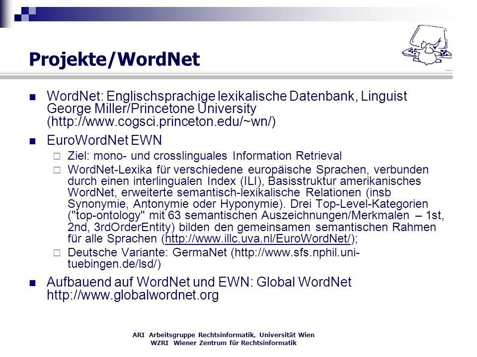 ARI Arbeitsgruppe Rechtsinformatik, Universität Wien WZRI Wiener Zentrum für Rechtsinformatik Projekte/WordNet WordNet: Englischsprachige lexikalische