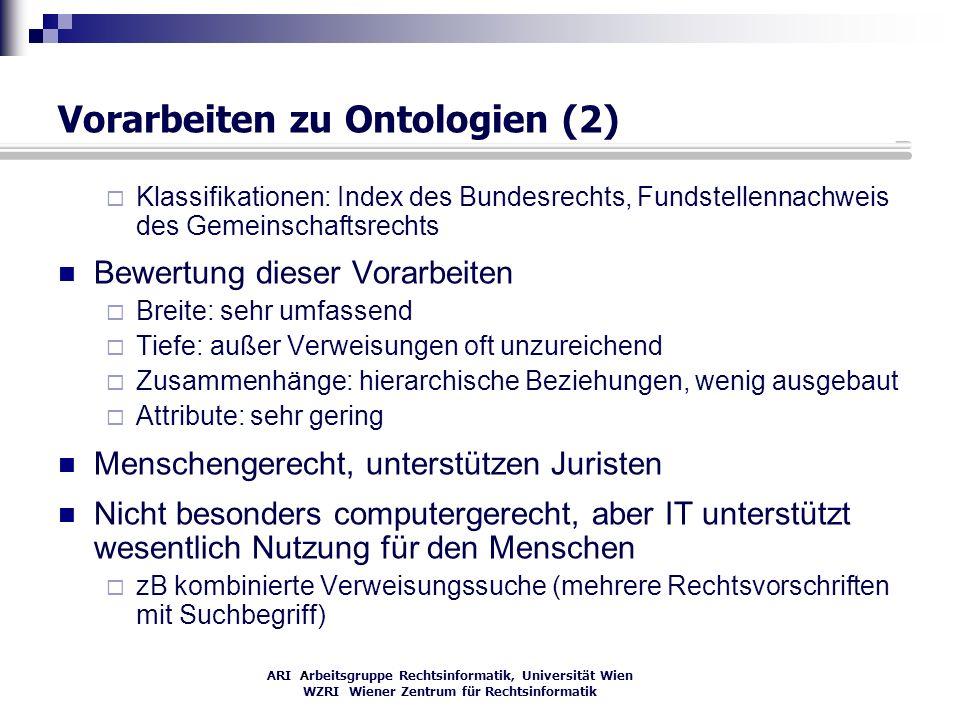 ARI Arbeitsgruppe Rechtsinformatik, Universität Wien WZRI Wiener Zentrum für Rechtsinformatik Vorarbeiten zu Ontologien (2) Klassifikationen: Index de
