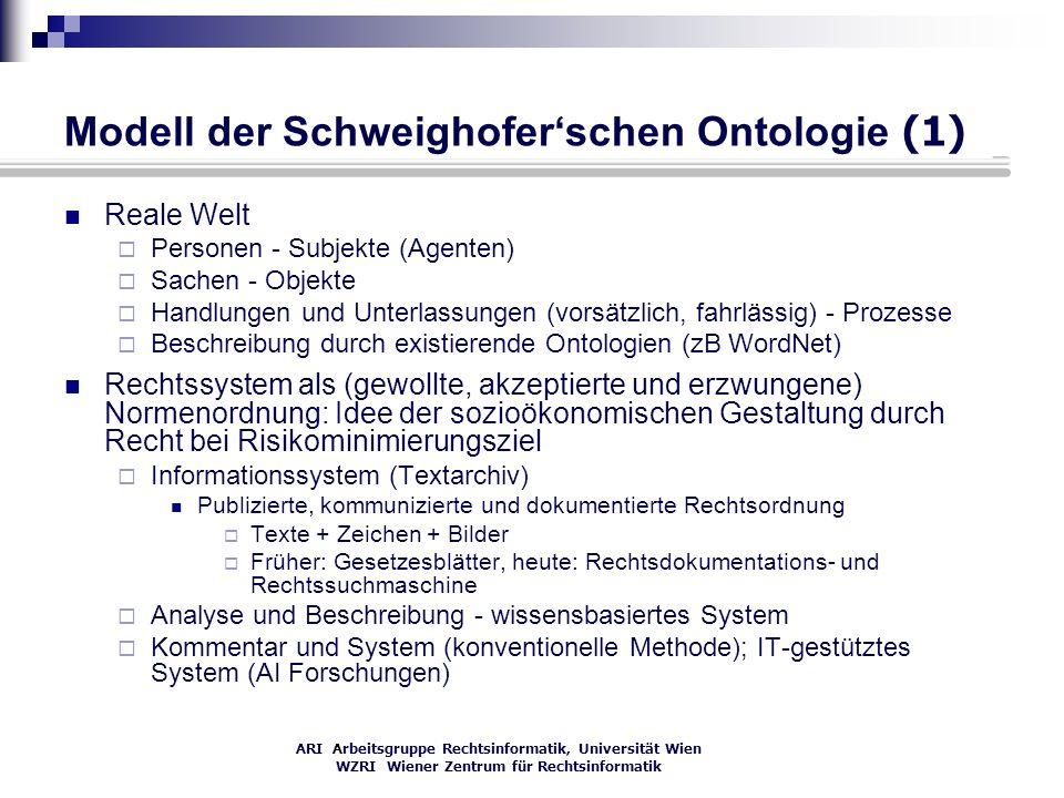 ARI Arbeitsgruppe Rechtsinformatik, Universität Wien WZRI Wiener Zentrum für Rechtsinformatik Modell der Schweighoferschen Ontologie (1) Reale Welt Pe