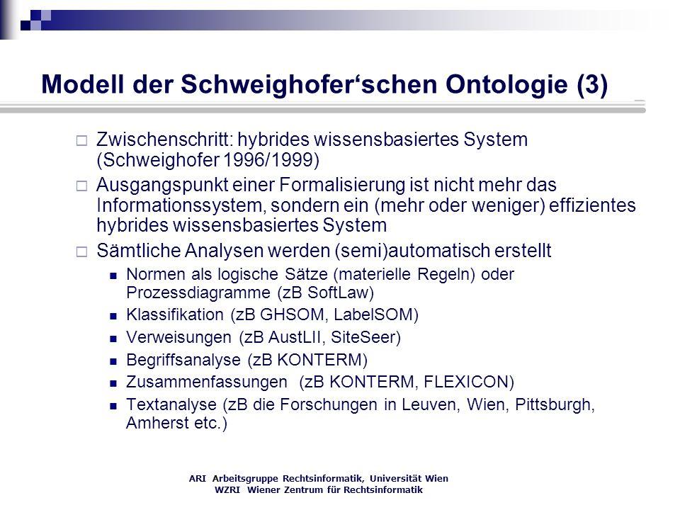 ARI Arbeitsgruppe Rechtsinformatik, Universität Wien WZRI Wiener Zentrum für Rechtsinformatik Modell der Schweighoferschen Ontologie (3) Zwischenschri