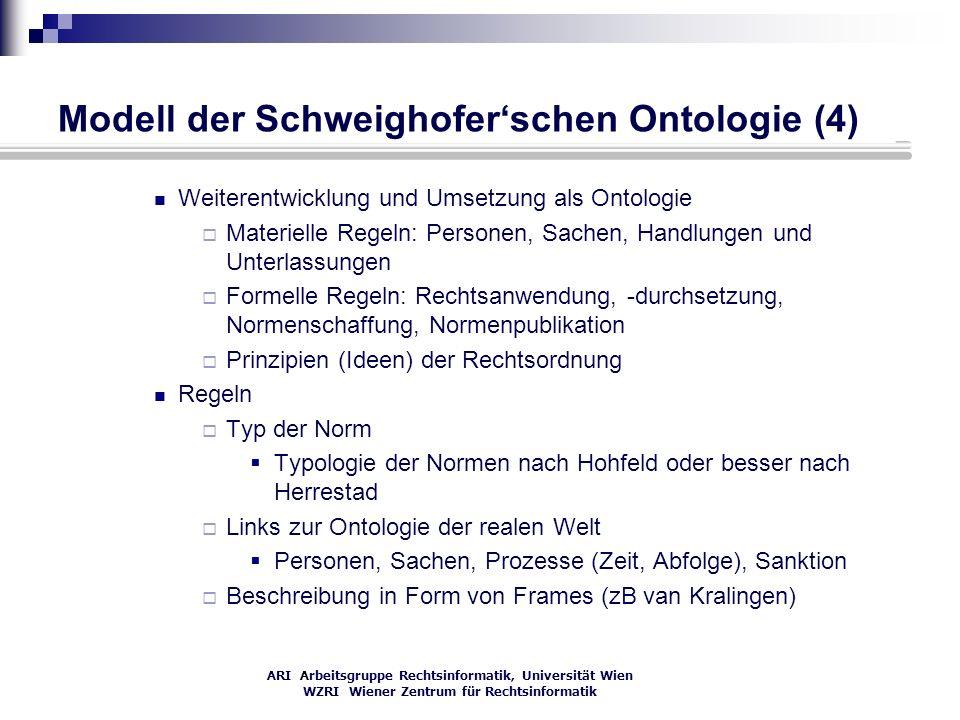 ARI Arbeitsgruppe Rechtsinformatik, Universität Wien WZRI Wiener Zentrum für Rechtsinformatik Modell der Schweighoferschen Ontologie (4) Weiterentwick