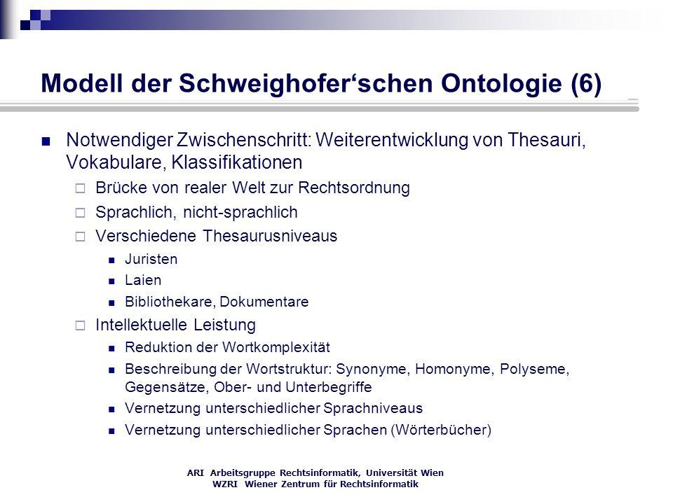 ARI Arbeitsgruppe Rechtsinformatik, Universität Wien WZRI Wiener Zentrum für Rechtsinformatik Modell der Schweighoferschen Ontologie (6) Notwendiger Z
